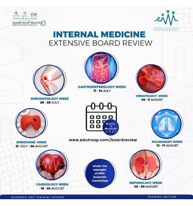 Internal Medicine Board Review Courses